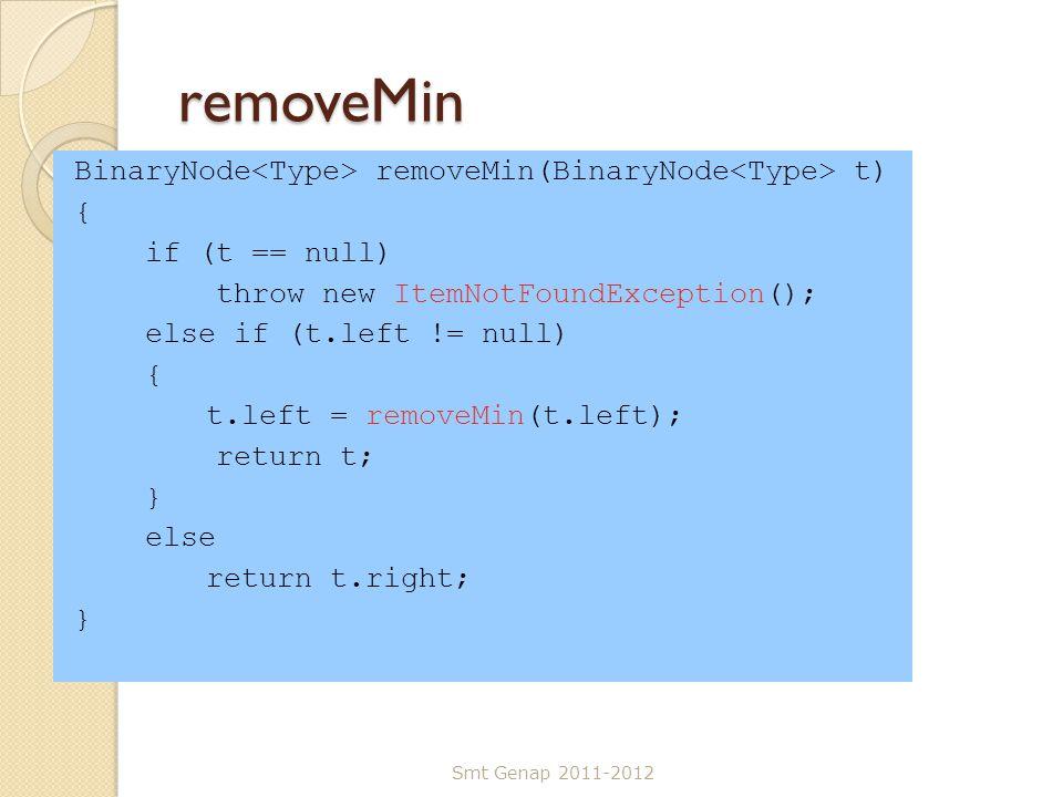 removeMin