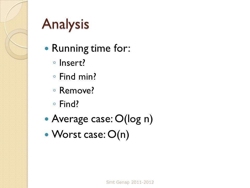 Analysis Running time for: Average case: O(log n) Worst case: O(n)