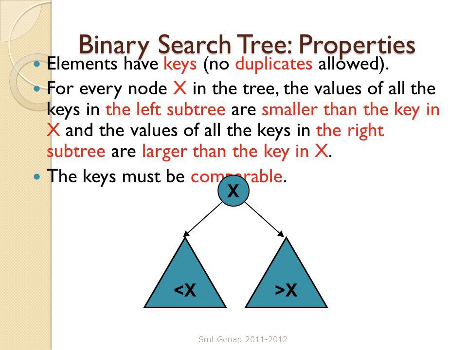 Binary Search Tree: Properties