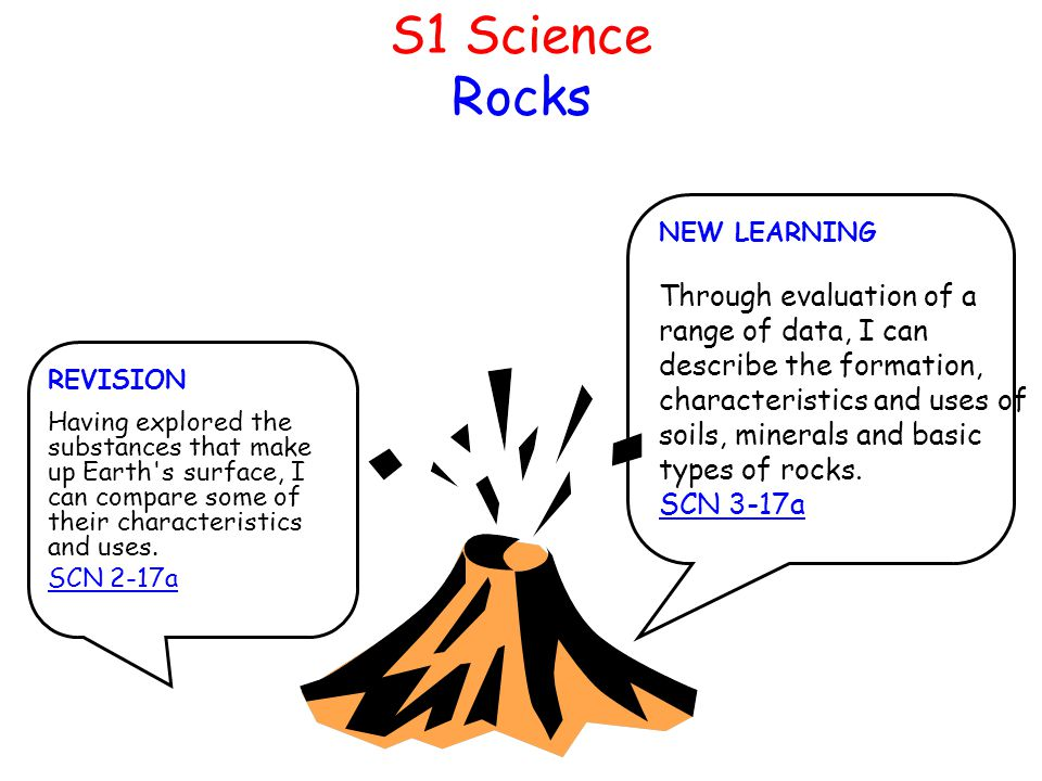 S1 Science Rocks NEW LEARNING.