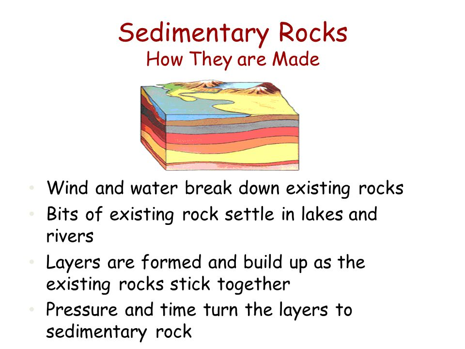 Sedimentary Rocks How They are Made