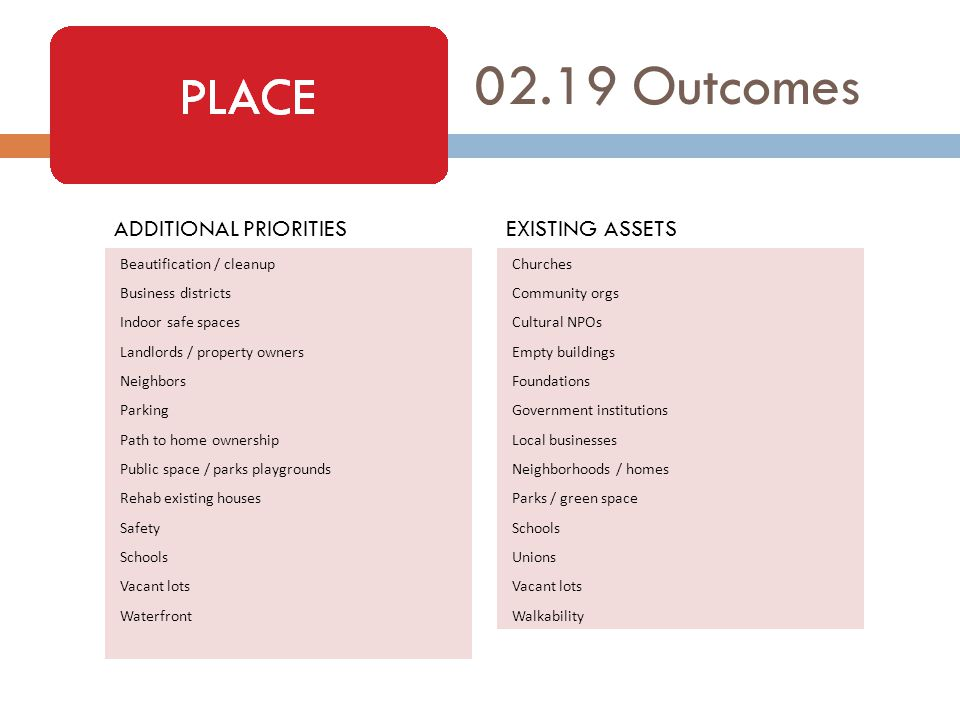02.19 Outcomes ADDITIONAL PRIORITIES EXISTING ASSETS
