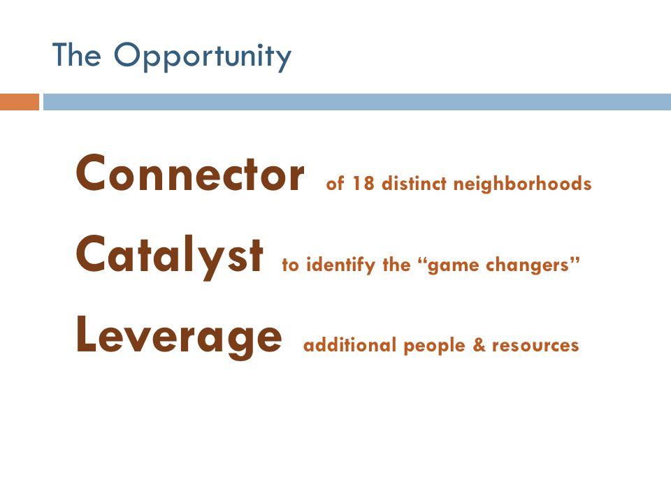 Connector of 18 distinct neighborhoods