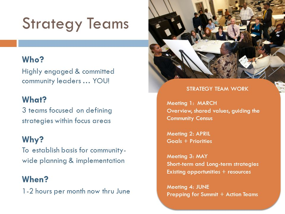 Strategy Teams Highly engaged & committed community leaders … YOU!