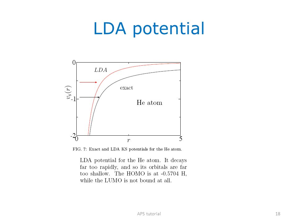 LDA potential APS tutorial
