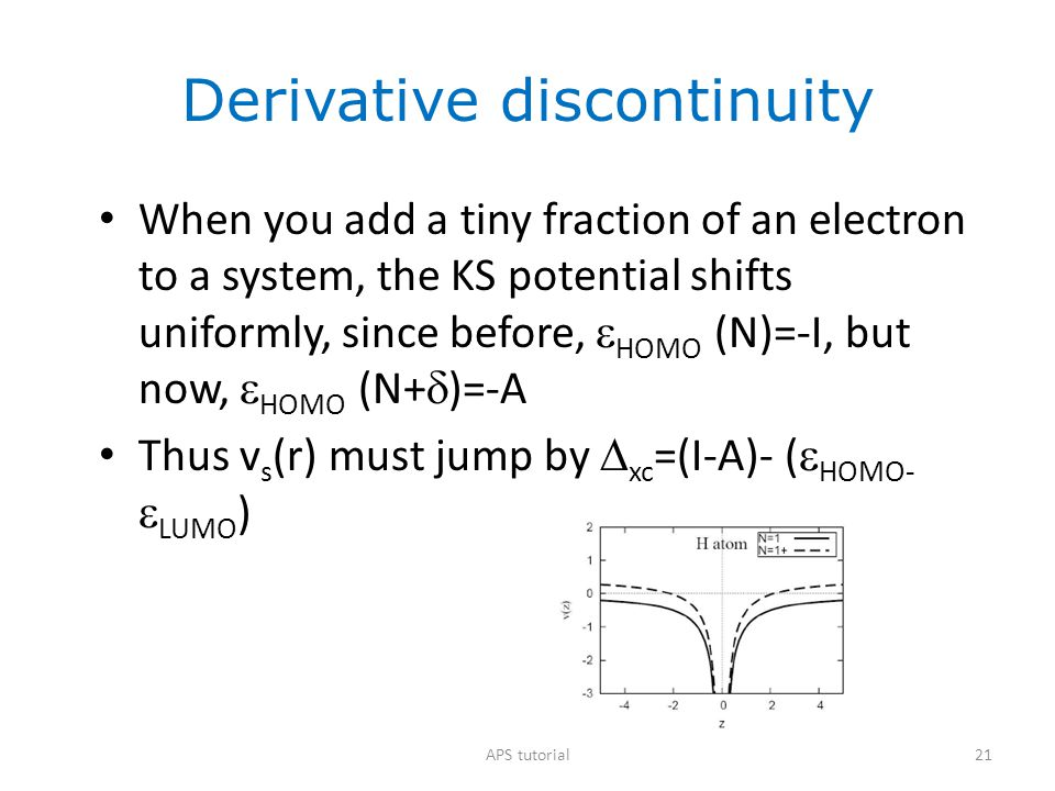Derivative discontinuity