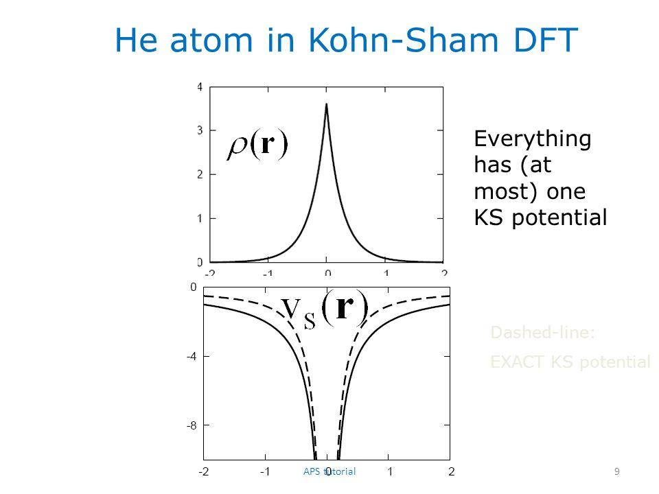 He atom in Kohn-Sham DFT