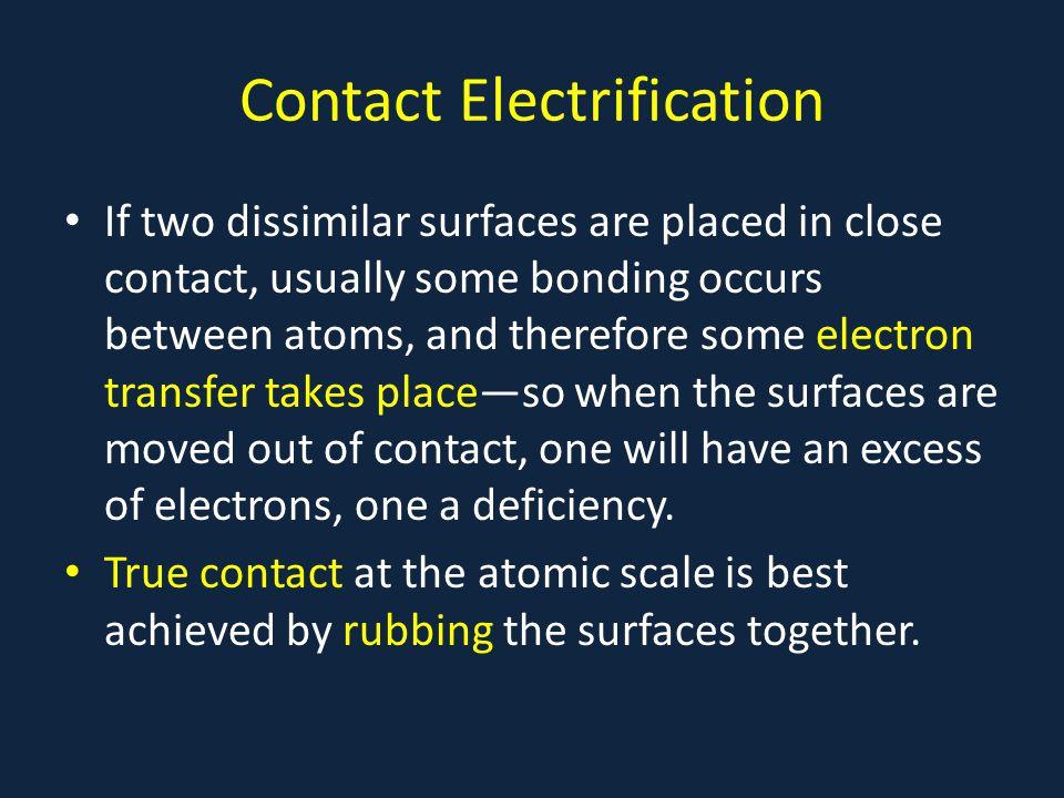 Contact Electrification