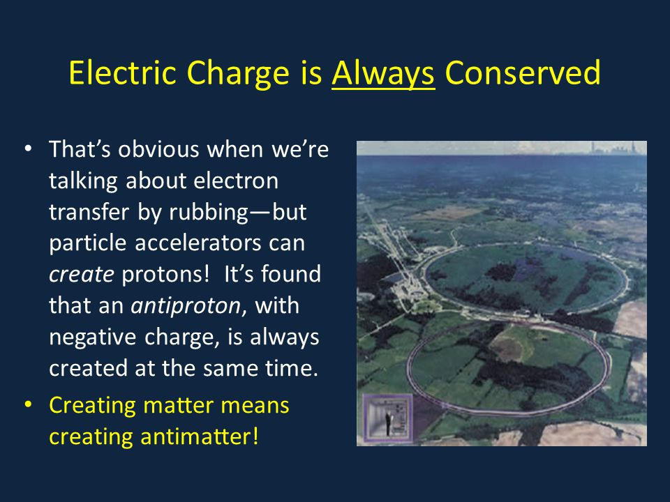Electric Charge is Always Conserved
