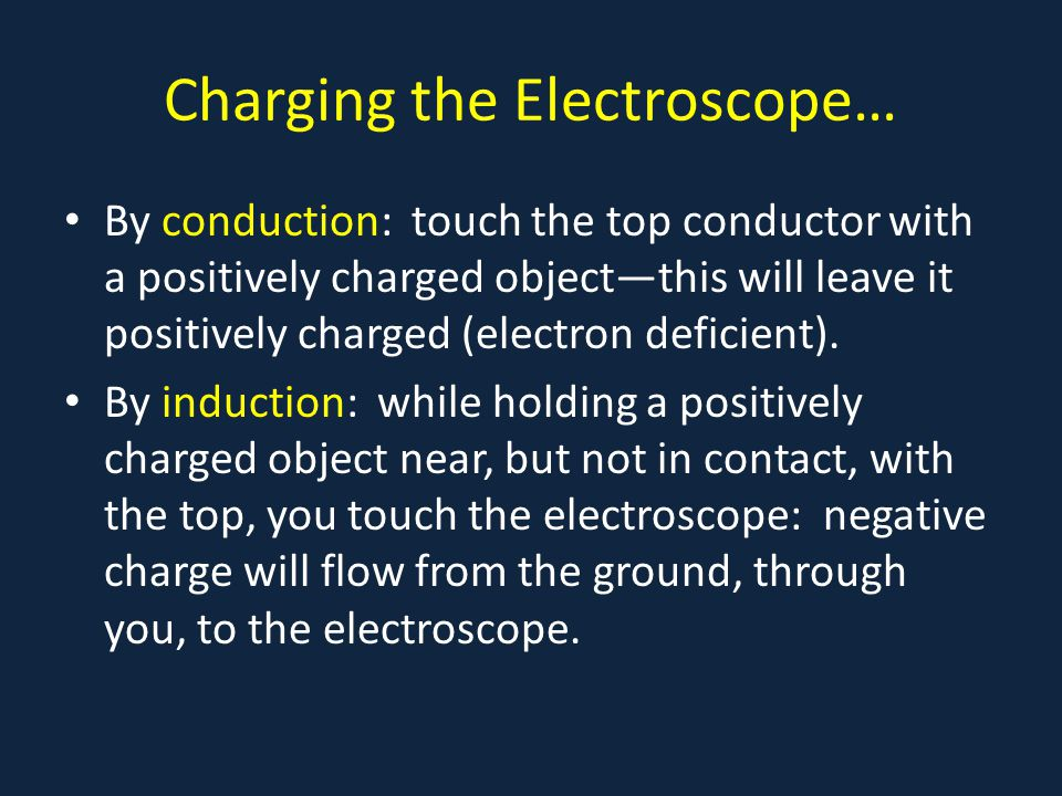 Charging the Electroscope…