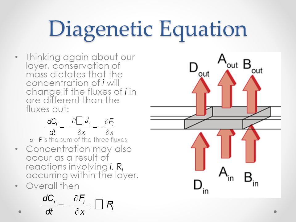 Diagenetic Equation