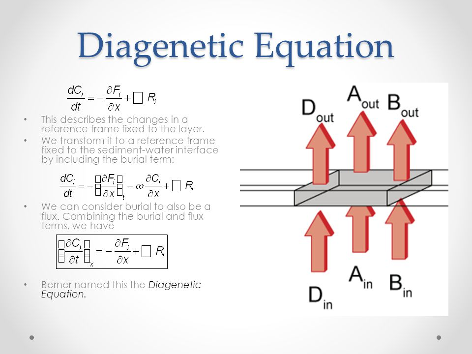 Diagenetic Equation This describes the changes in a reference frame fixed to the layer.