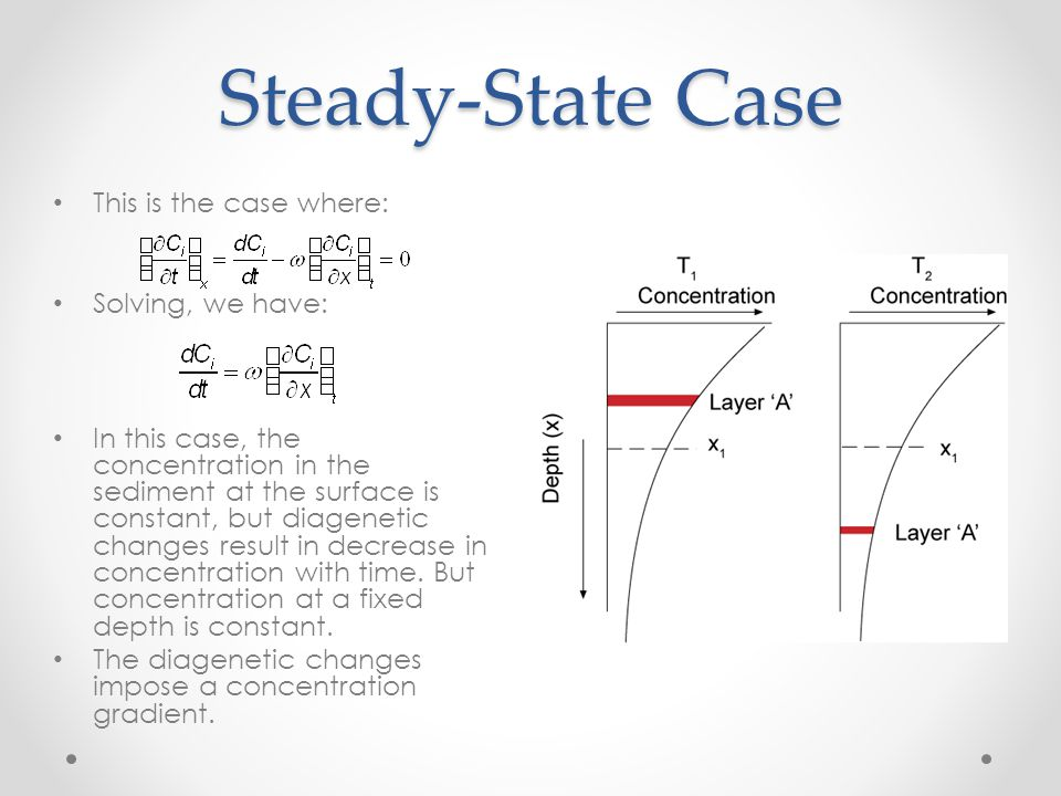 Steady-State Case This is the case where: Solving, we have: