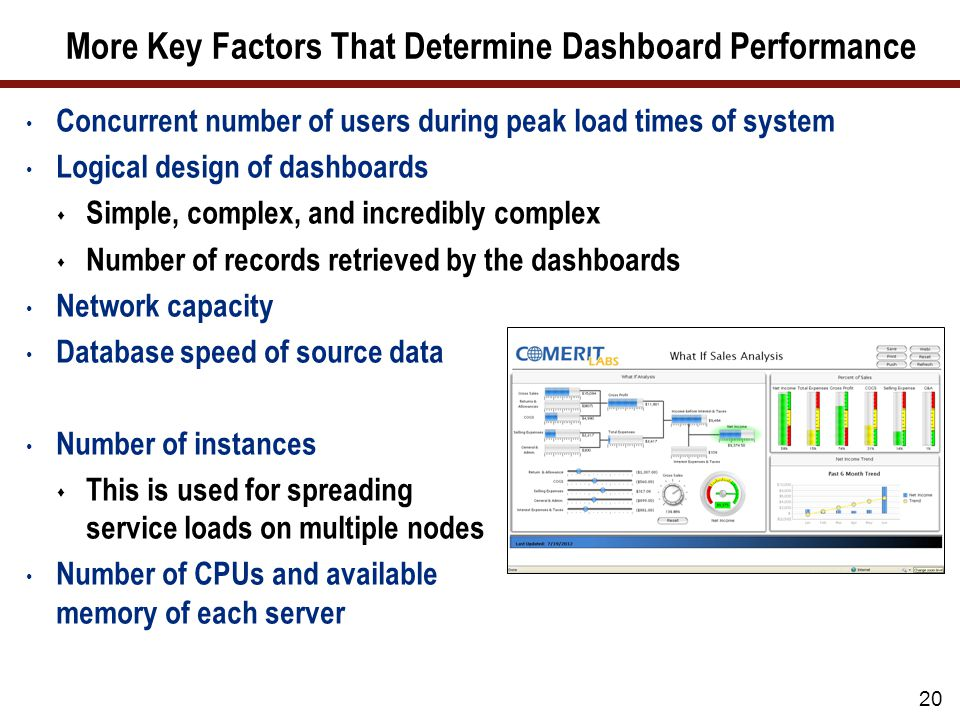 What We'll Cover … Sizing environment for SAP BusinessObjects BI 4.0 and SAP BusinessObjects Dashboards.