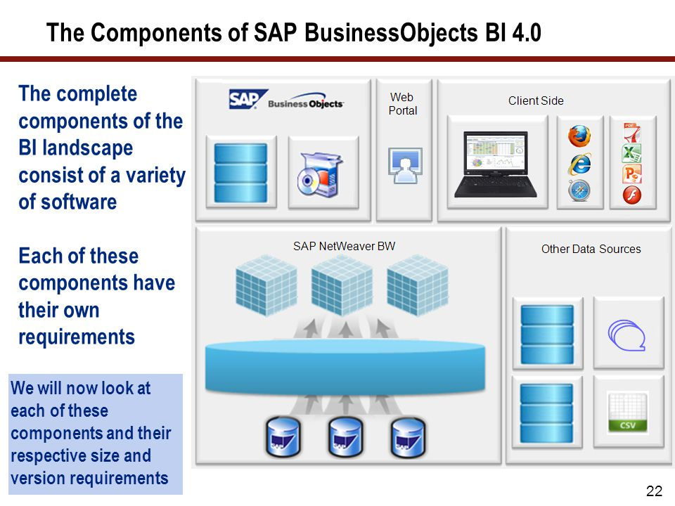 Compatibility Operating Systems: SAP BusinessObjects BI 4