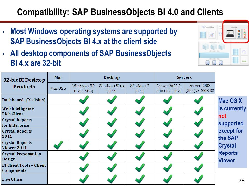 Compatibility: BI 4.0 and Web Browsers