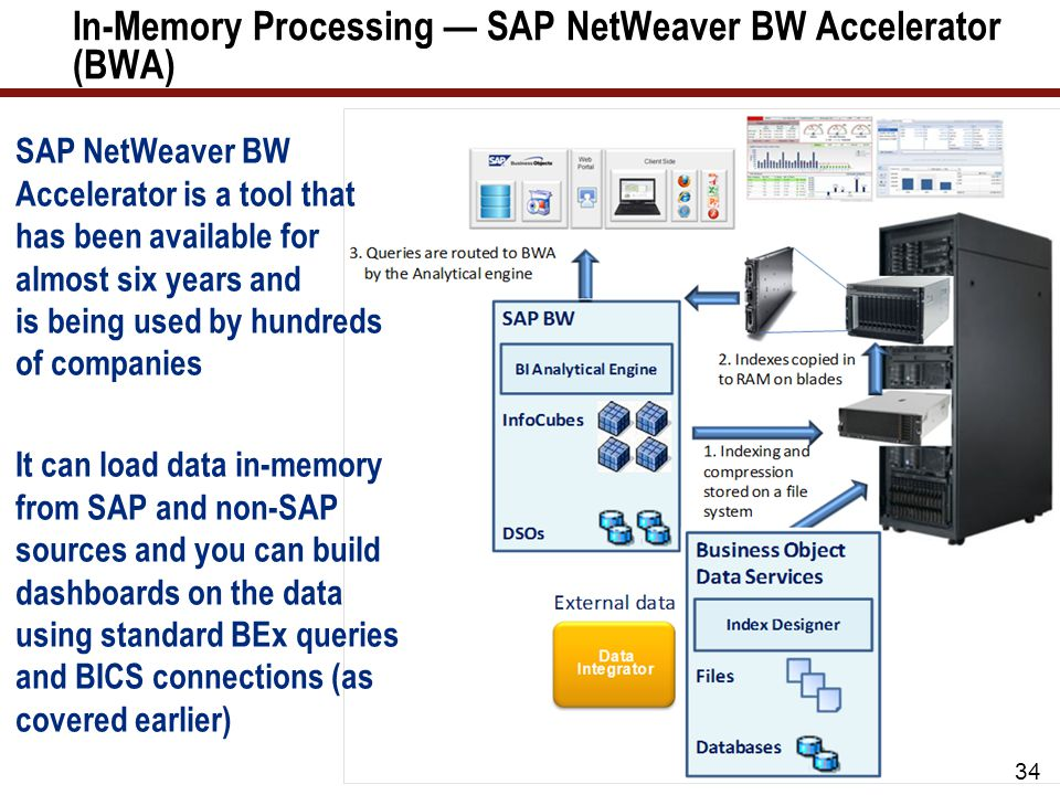 An Example of an SAP HANA System We Installed Recently