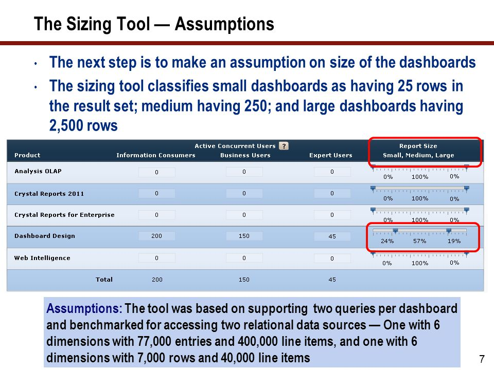 The Sizing Tool — Output