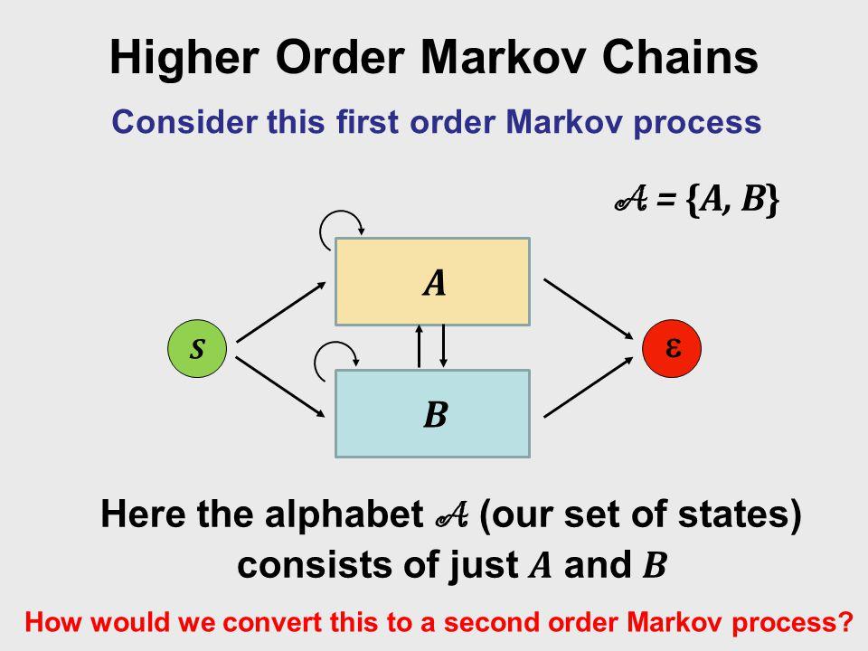 Higher Order Markov Chains