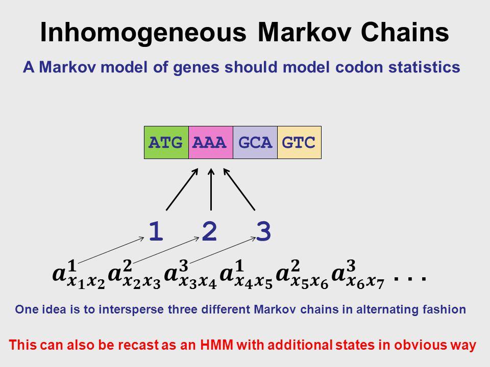 1 2 3 Inhomogeneous Markov Chains