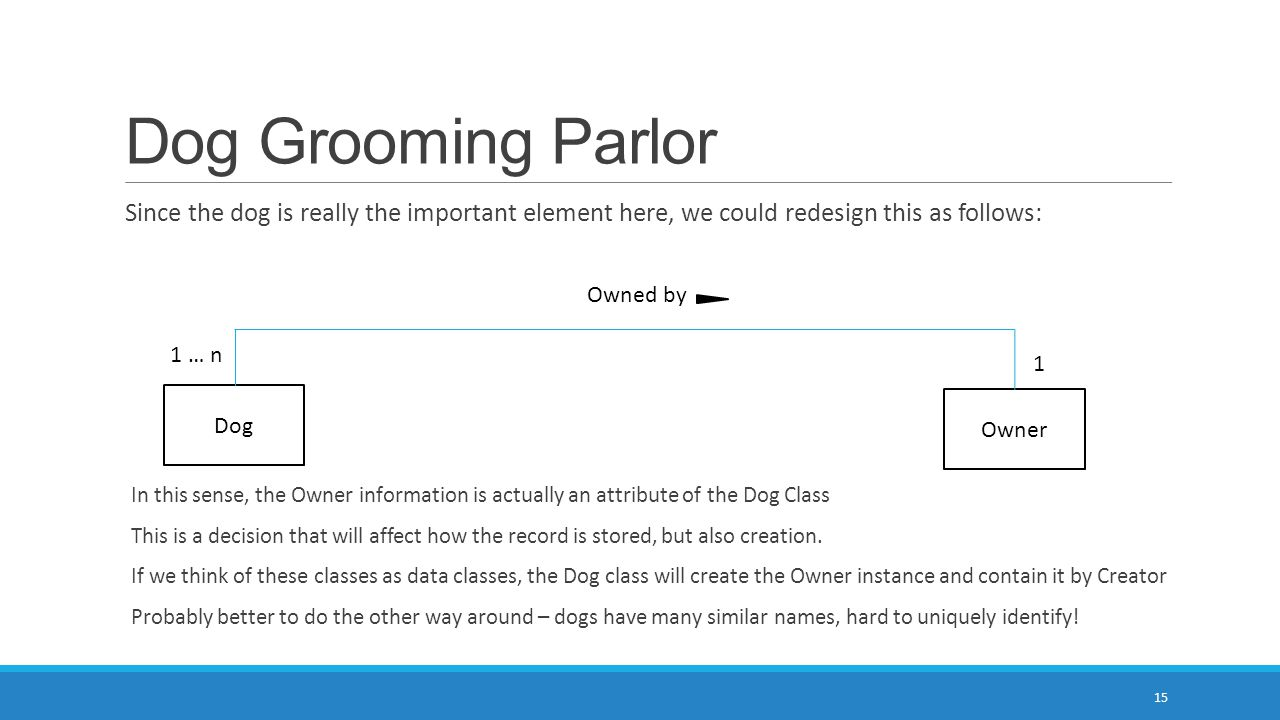 Dog Grooming Parlor Since the dog is really the important element here, we could redesign this as follows: