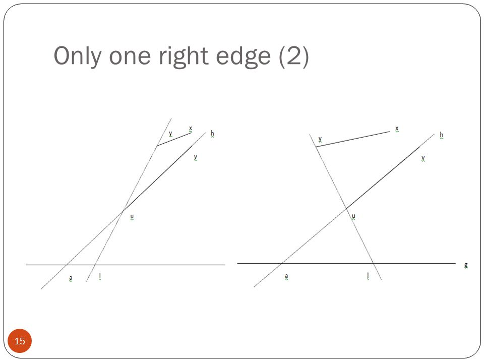 Only one right edge (2)