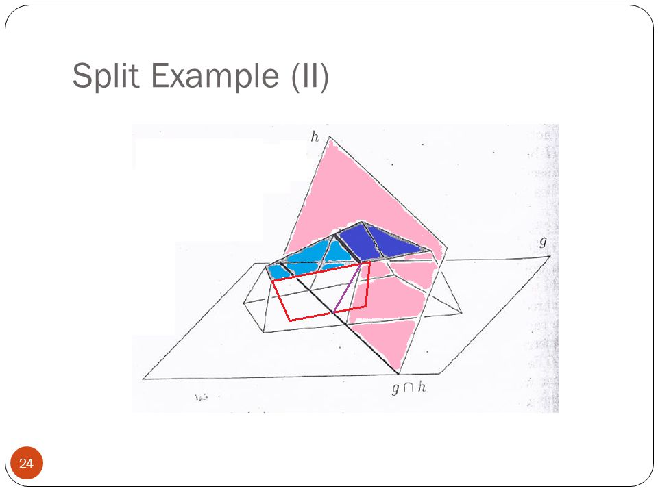 Split Example (II)