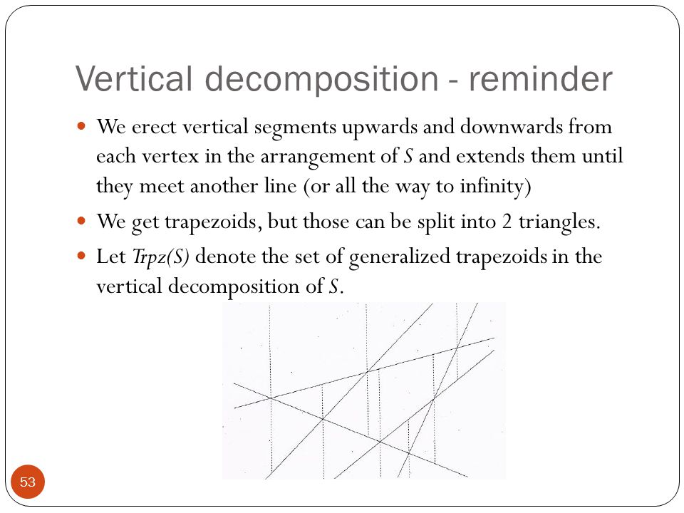 Vertical decomposition - reminder