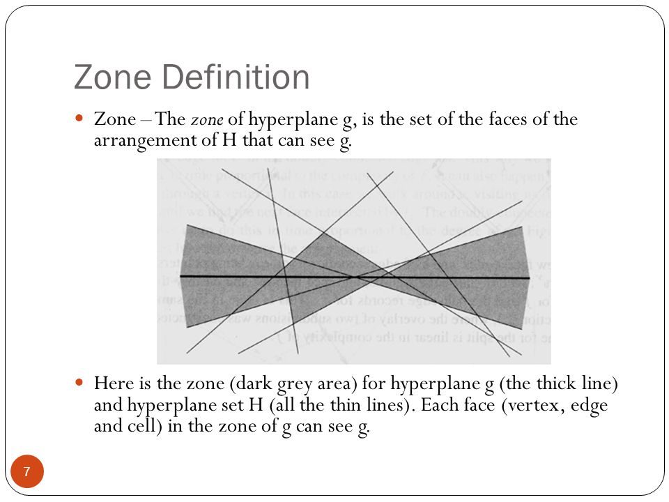 Zone Definition Zone – The zone of hyperplane g, is the set of the faces of the arrangement of H that can see g.