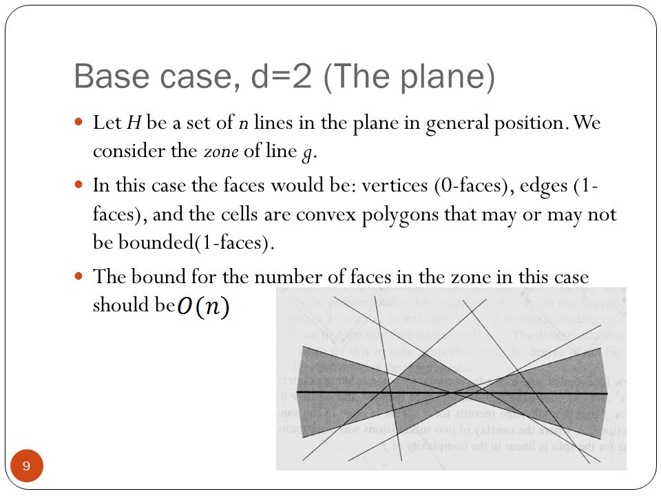 Base case, d=2 (The plane)