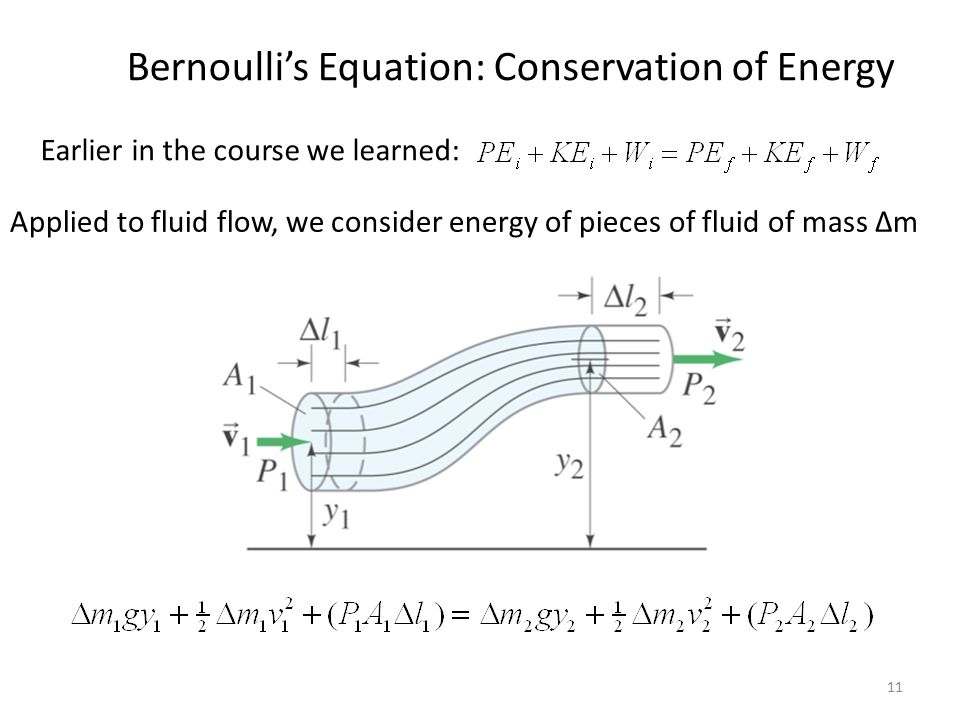 Bernoulli's Equation: Conservation of Energy