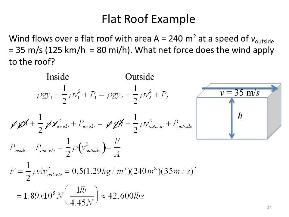 Flat Roof Example