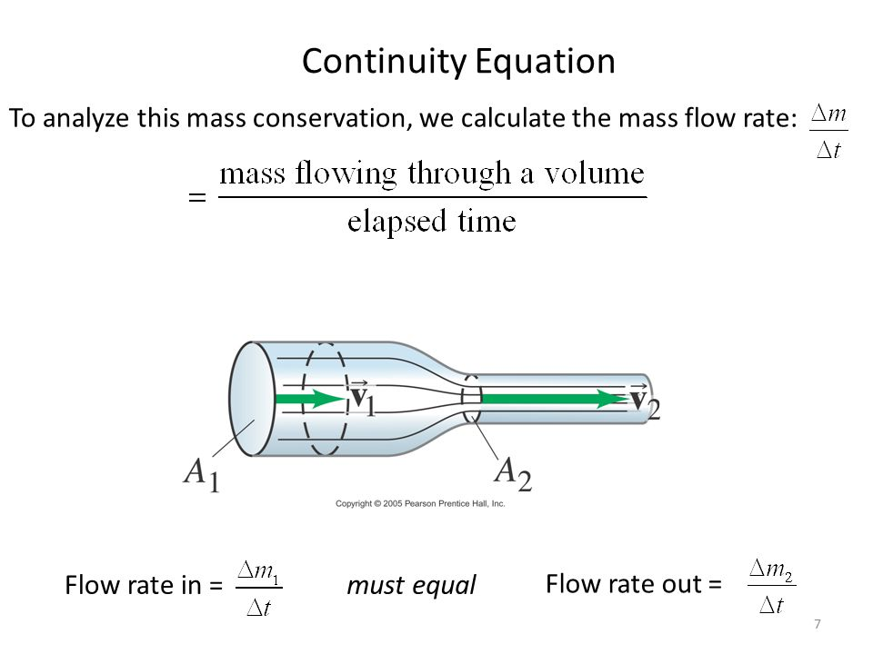 Continuity Equation To analyze this mass conservation, we calculate the mass flow rate: Flow rate in =