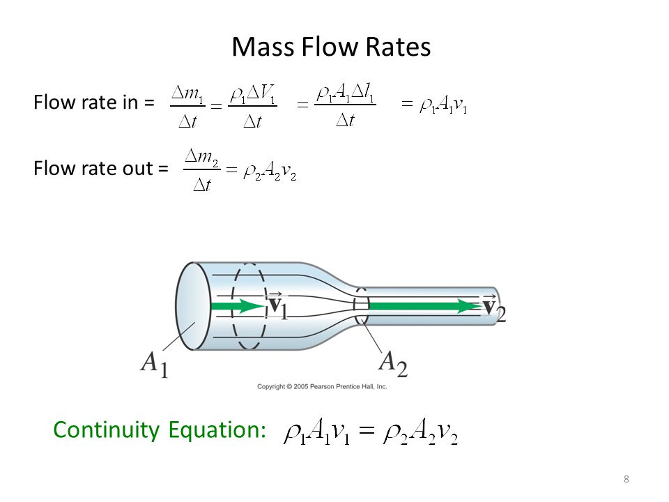 Mass Flow Rates Flow rate in = Flow rate out = Continuity Equation: