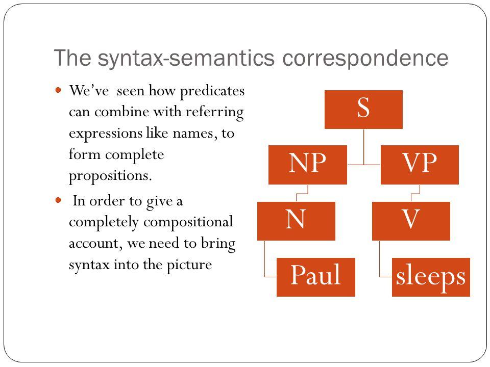 The syntax-semantics correspondence