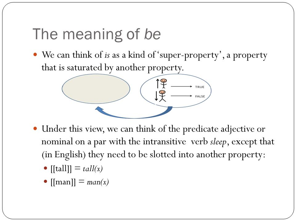 The meaning of be We can think of is as a kind of 'super-property', a property that is saturated by another property.