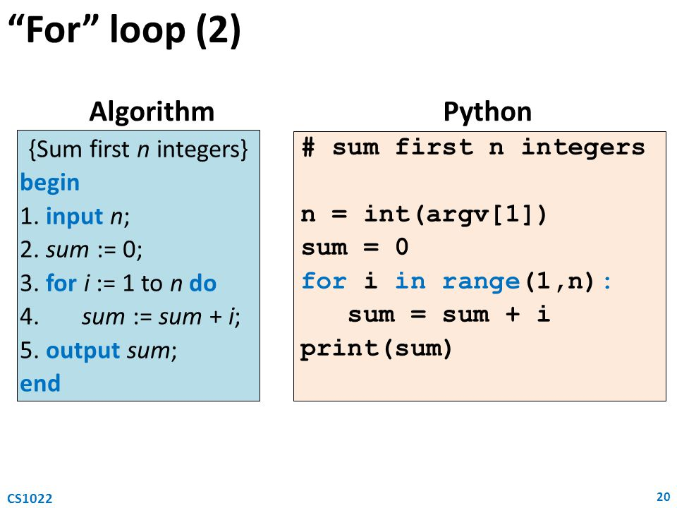 For loop (2) Algorithm Python {Sum first n integers} begin input n;