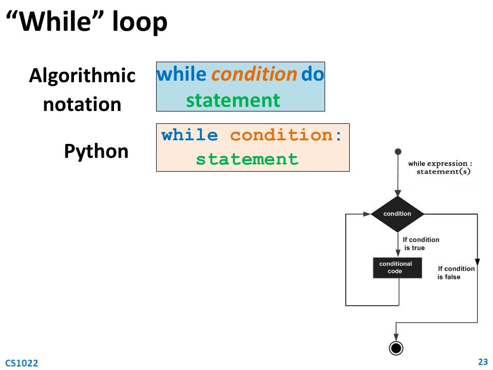 While loop while condition do Algorithmic notation statement Python