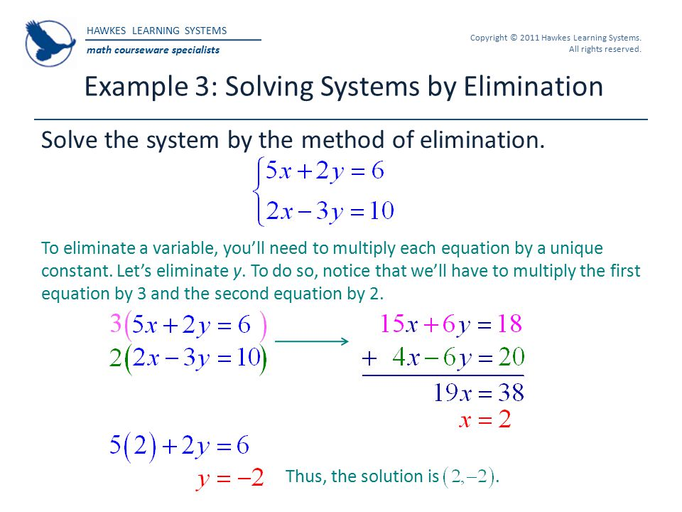 Example 3: Solving Systems by Elimination