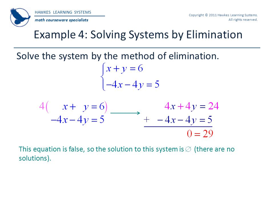 Example 4: Solving Systems by Elimination