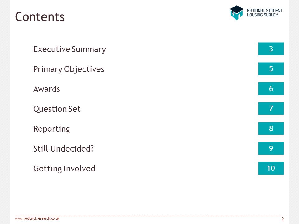 Contents Executive Summary Primary Objectives Awards Question Set