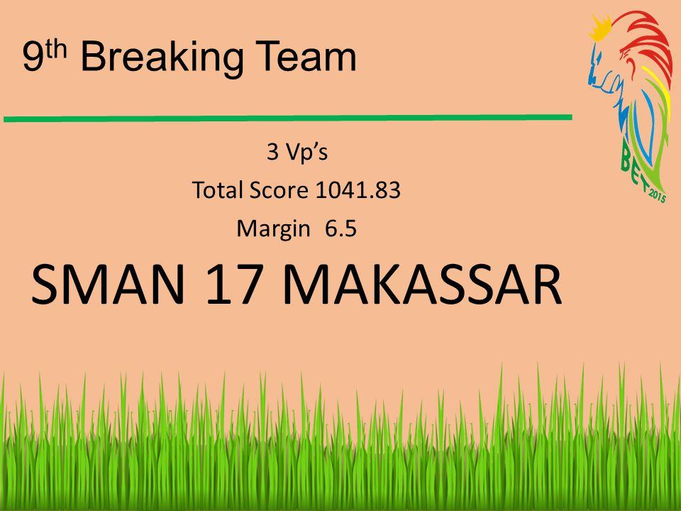 SMAN 17 MAKASSAR 9th Breaking Team 3 Vp's Total Score 1041.83