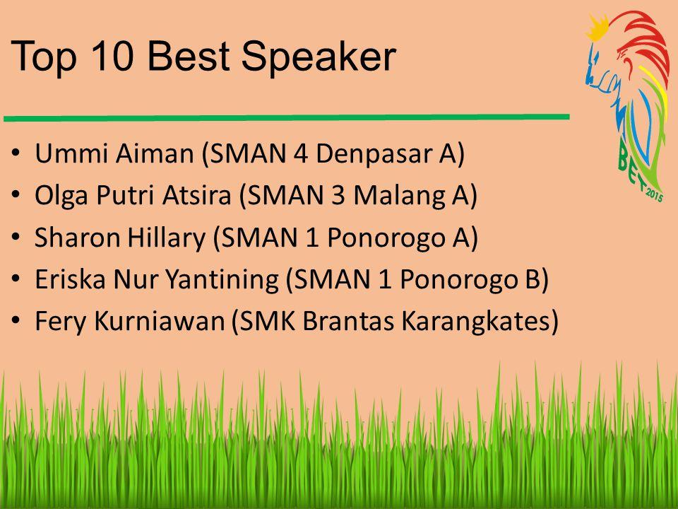 Top 10 Best Speaker Ummi Aiman (SMAN 4 Denpasar A)