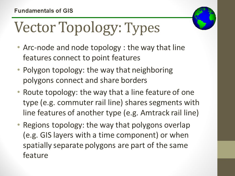 Vector Topology: Types