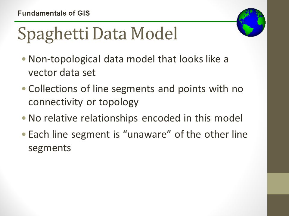 Lecture 3b Spaghetti Data Model. Non-topological data model that looks like a vector data set.