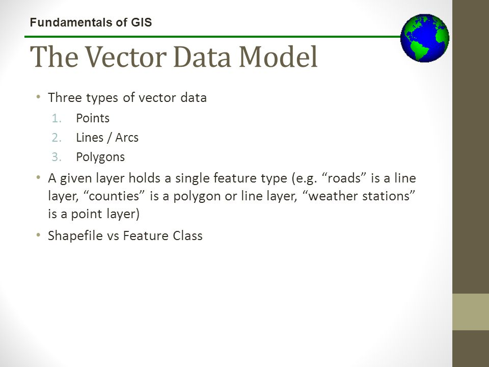The Vector Data Model Three types of vector data
