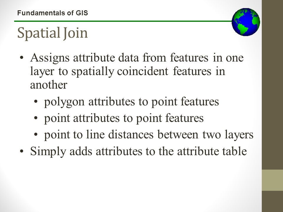 Lecture 3b Spatial Join. Assigns attribute data from features in one layer to spatially coincident features in another.