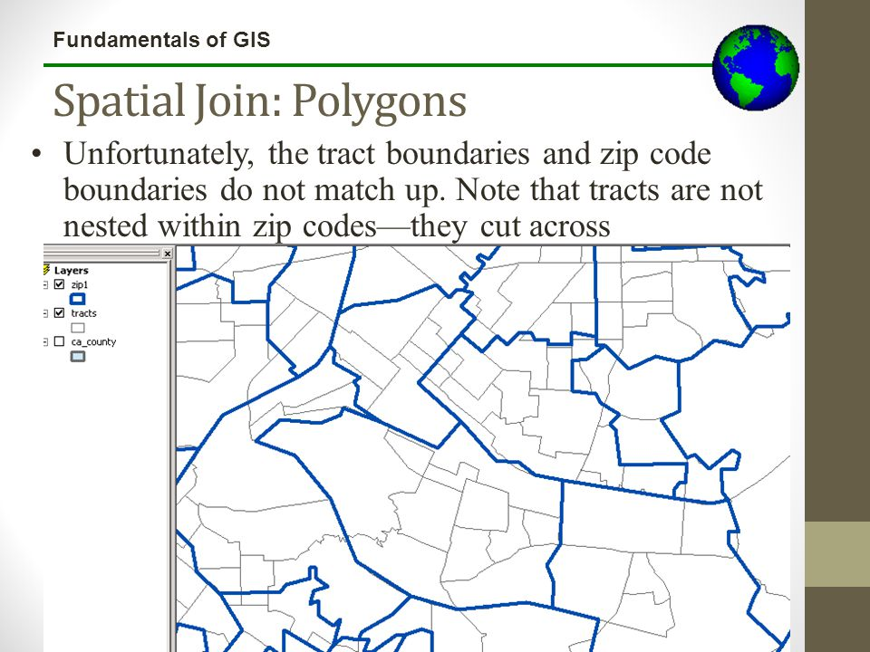 Spatial Join: Polygons