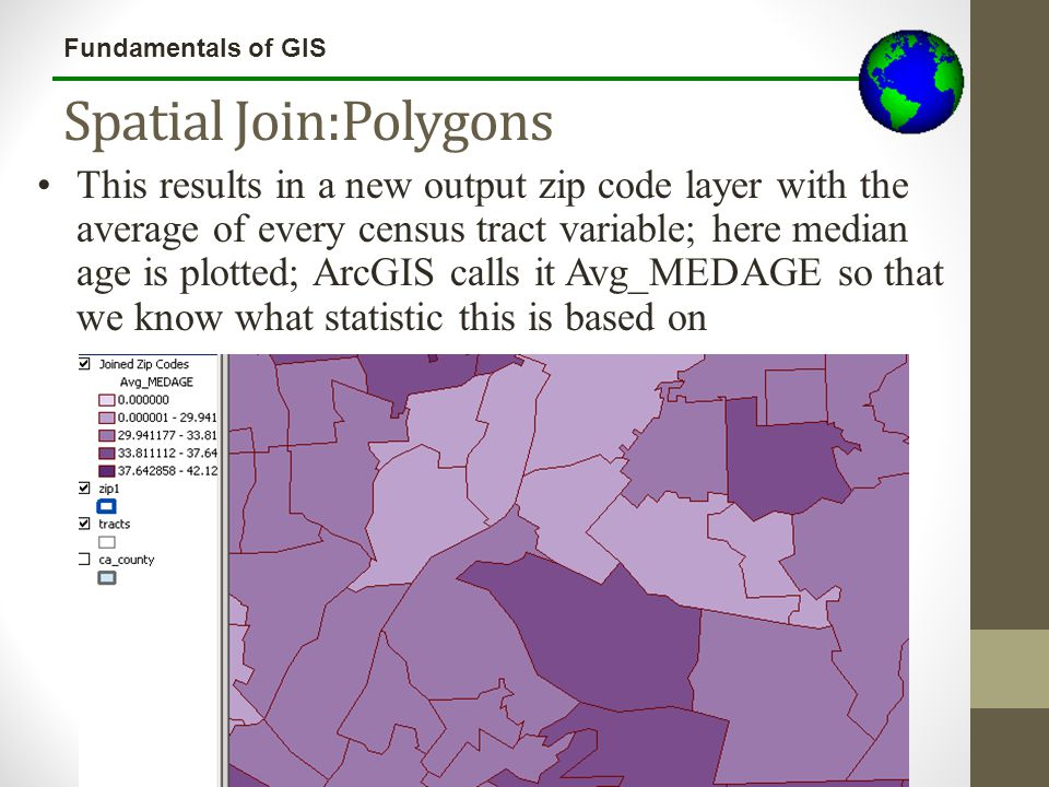 Spatial Join:Polygons
