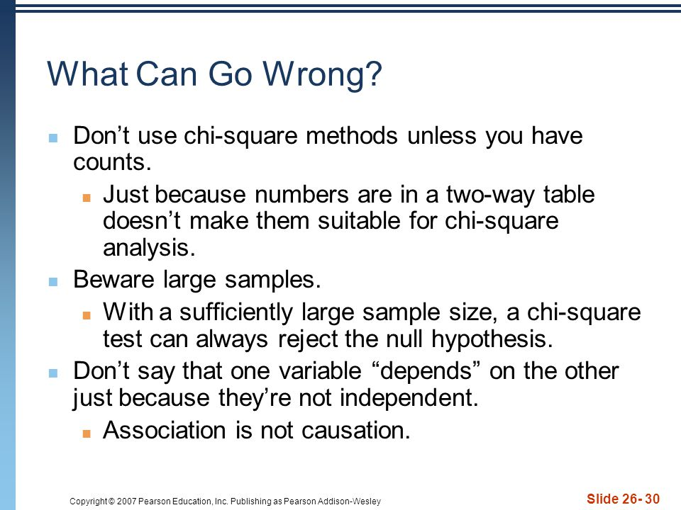 What Can Go Wrong Don't use chi-square methods unless you have counts.